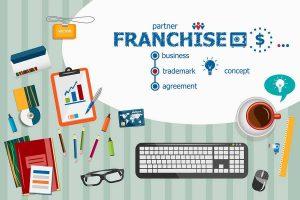 affiliate marketing - franchise concept