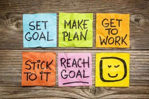 goal setting for kids - set goal, make plan, get to work, stick to it, reach goal